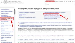 Информация по кредитным организациям на сайте Центрального банка